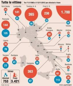vittime-delle-alluvioni-1960-2012