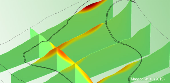 focus-Modellazione num_sezioni Portalet-evidenza-2