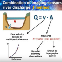 video-irpi-tarpanelli-river-discharge-assessment-esa-300x300