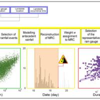 focus-definire-soglie-pluviometriche-evidenza